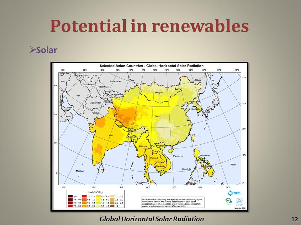 Potential in renewables 12 Global Horizontal Solar Radiation  Solar