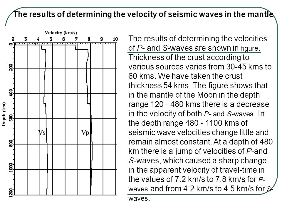The results of determining the velocities of P- and S-waves are shown in figure.