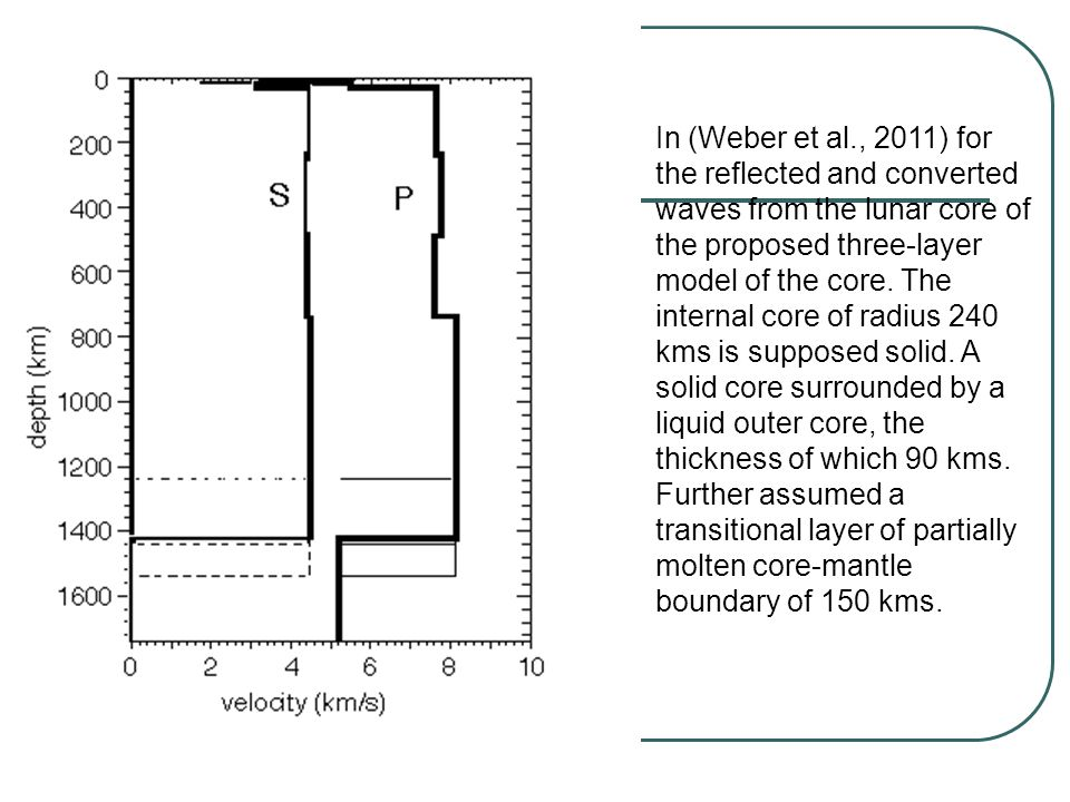 In (Weber et al., 2011) for the reflected and converted waves from the lunar core of the proposed three-layer model of the core. The internal core of
