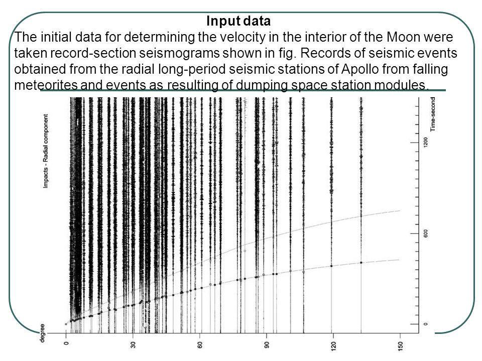 Input data The initial data for determining the velocity in the interior of the Moon were taken record-section seismograms shown in fig.