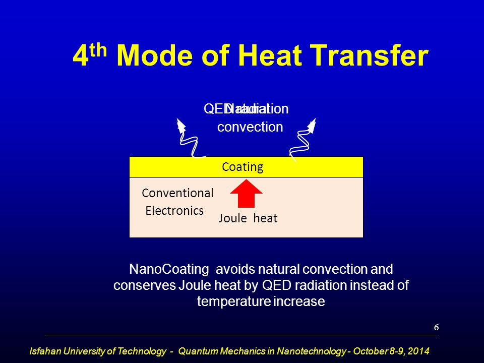 4 th Mode of Heat Transfer Isfahan University of Technology - Quantum Mechanics in Nanotechnology - October 8-9, 2014 QED radiation NanoCoating avoids