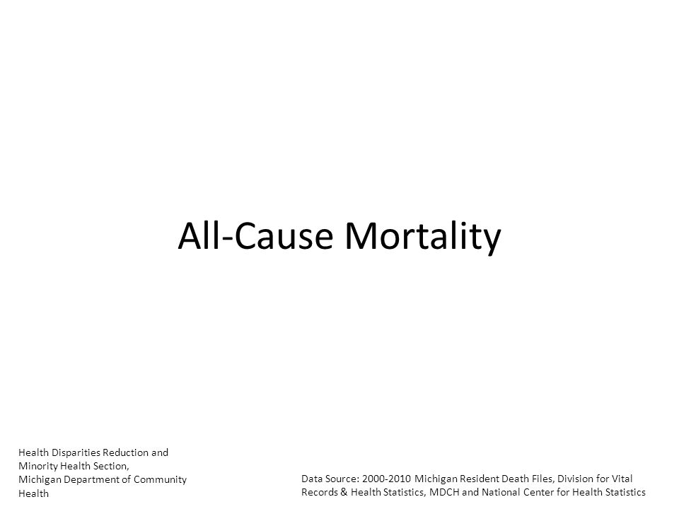 Health Disparities Reduction and Minority Health Section, Michigan Department of Community Health Data Source: 2000-2010 Michigan Resident Death Files, Division for Vital Records & Health Statistics, MDCH and National Center for Health Statistics All-Cause Mortality