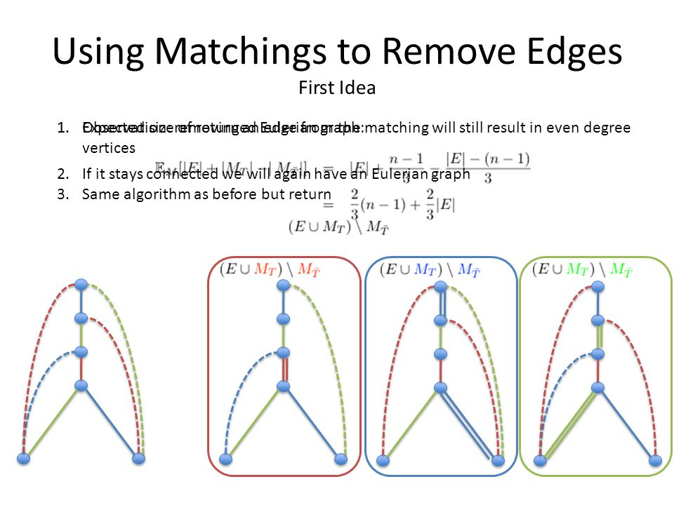 Using Matchings to Remove Edges First Idea 1.Observation: removing an edge from the matching will still result in even degree vertices 2.If it stays connected we will again have an Eulerian graph 3.Same algorithm as before but return 1.Expected size of returned Eulerian graph: