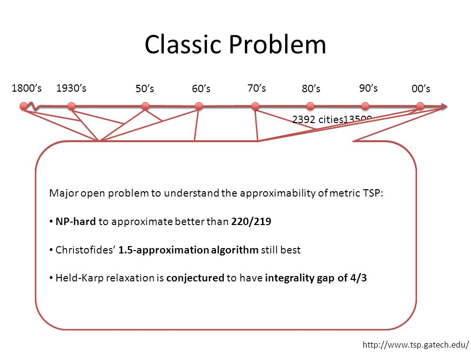 http://www.tsp.gatech.edu/ Classic Problem 1800's William Rowan Hamilton and Thomas Penyngton Kirkman studied related mathematical problems HamiltonKirkman 1930's General form of TSP gets popular and is promoted by Karl Menger Hassler WhitneyMerrill Flood 50's G.
