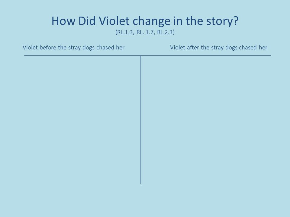 How Did Violet change in the story. (RL.1.3, RL.