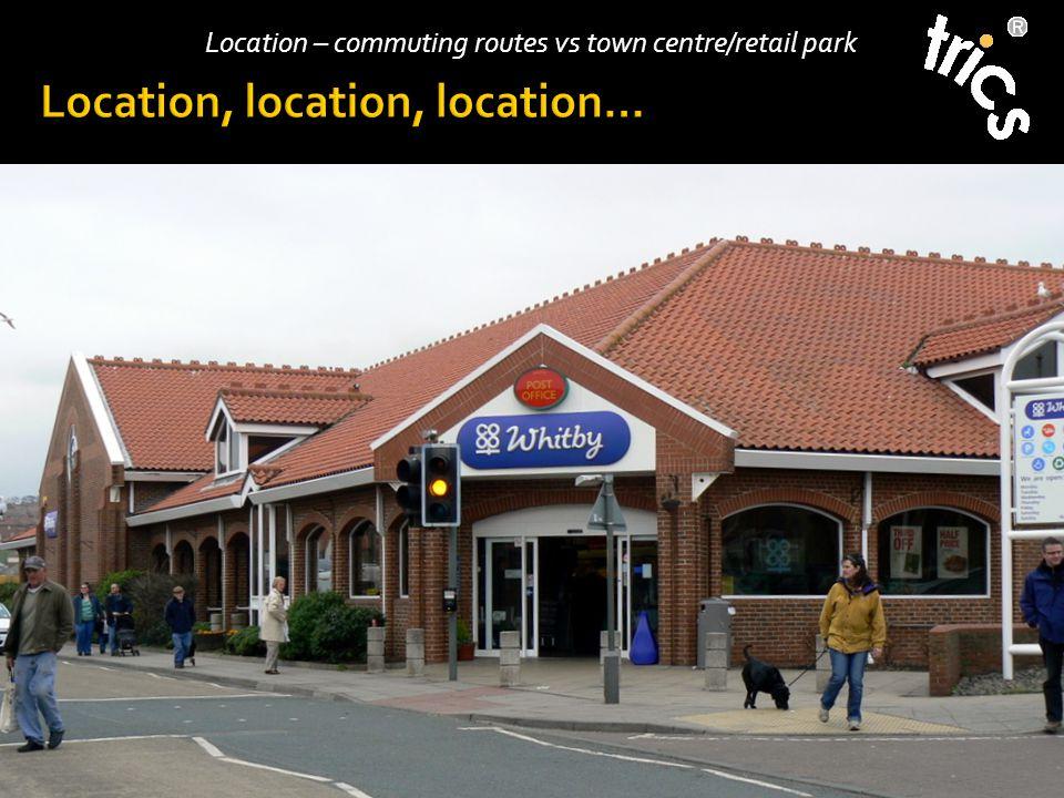 28 Location – commuting routes vs town centre/retail park