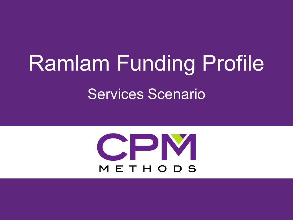 Ramlam Funding Profile Services Scenario