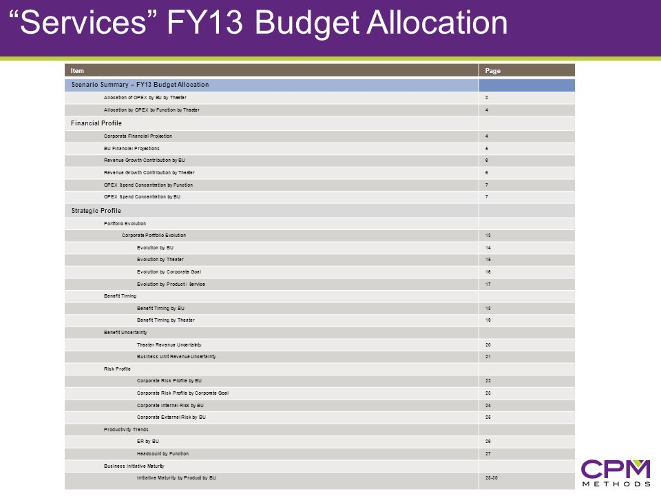 Services FY13 Budget Allocation ItemPage Scenario Summary – FY13 Budget Allocation Allocation of OPEX by BU by Theater3 Allocation by OPEX by Function by Theater4 Financial Profile Corporate Financial Projection4 BU Financial Projections5 Revenue Growth Contribution by BU6 Revenue Growth Contribution by Theater6 OPEX Spend Concentration by Function7 OPEX Spend Concentration by BU7 Strategic Profile Portfolio Evolution Corporate Portfolio Evolution13 Evolution by BU14 Evolution by Theater15 Evolution by Corporate Goal16 Evolution by Product / Service17 Benefit Timing Benefit Timing by BU18 Benefit Timing by Theater19 Benefit Uncertainty Theater Revenue Uncertainty20 Business Unit Revenue Uncertainty21 Risk Profile Corporate Risk Profile by BU22 Corporate Risk Profile by Corporate Goal23 Corporate Internal Risk by BU24 Corporate External Risk by BU25 Productivity Trends ER by BU26 Headcount by Function27 Business Initiative Maturity Initiative Maturity by Product by BU28-30