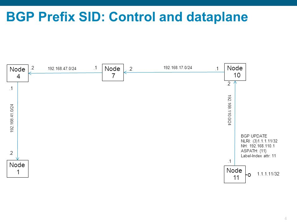4 BGP Prefix SID: Control and dataplane Node 11 Node 10 Node 7 Node 1 Node 4 1.1.1.11/32 BGP UPDATE NLRI: (3)1.1.1.11/32 NH: 192.168.110.1 ASPATH: {11} Label-Index attr: 11 192.168.110.0/24.1 192.168.17.0/24.2.1 192.168.47.0/24.1.2 192.168.41.0/24.2 -o