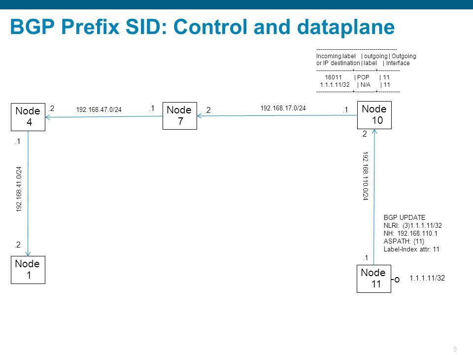 6 BGP Prefix SID: Control and dataplane Node 11 Node 10 Node 7 Node 1 Node 4 1.1.1.11/32 BGP UPDATE NLRI: (3)1.1.1.11/32 NH: 192.168.110.1 ASPATH: {11} Label-Index attr: 11 192.168.110.0/24.1 192.168.17.0/24.2.1 192.168.47.0/24.1.2 192.168.41.0/24.2 ----------------------------------------- Incoming label | outgoing | Outgoing or IP destination | label | Interface ------------------+----------+----------- 16011 | POP | 11 1.1.1.11/32 | N/A | 11 ------------------+----------+----------- BGP UPDATE NLRI: (16011)1.1.1.11/32 NH: 192.168.17.1 ASPATH: {10, 11} Label-Index attr: 11 -o