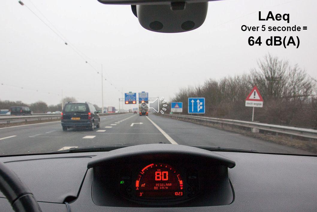 33 dB(A) LAeq Over 10 seconde = 33 dB(A)