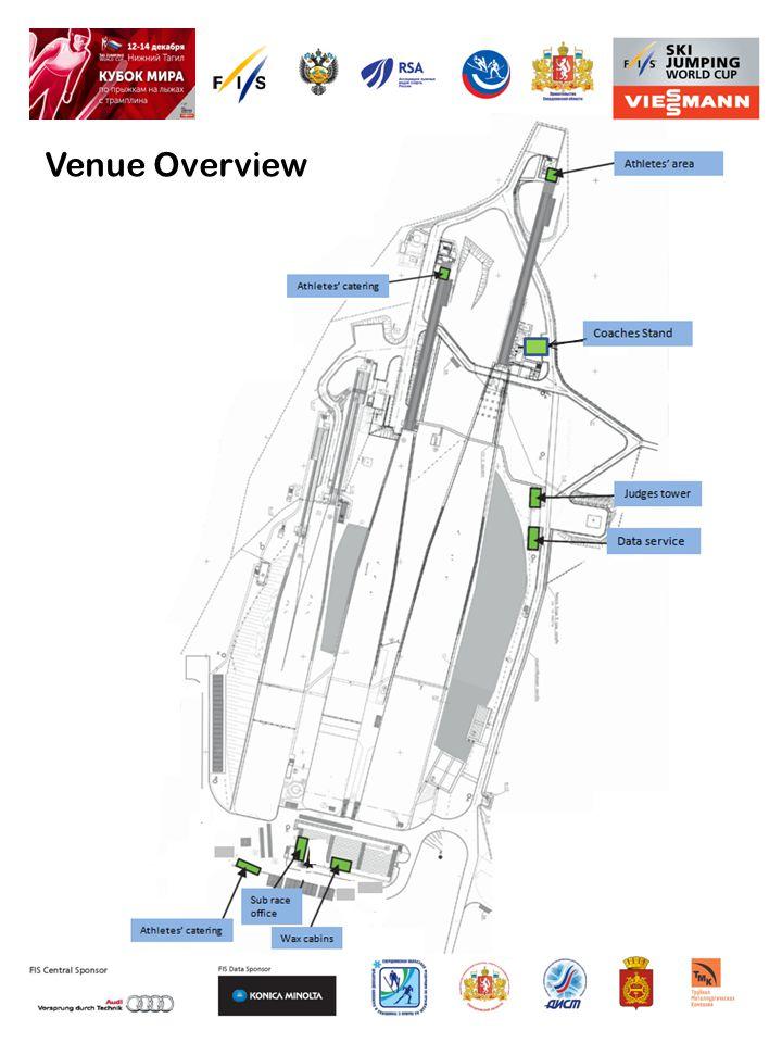 Venue Overview