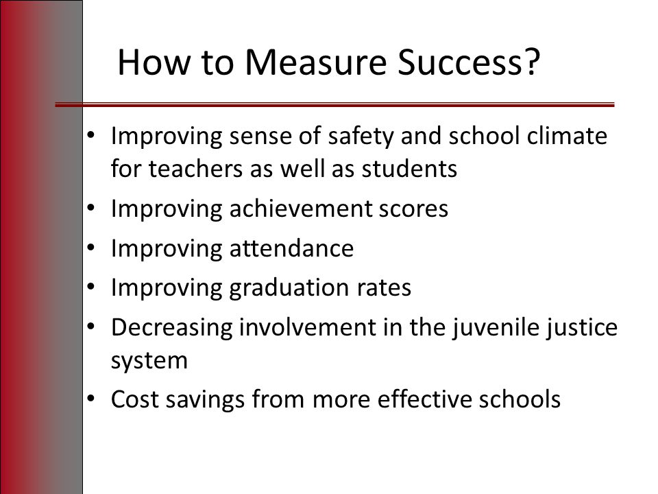 How to Measure Success.
