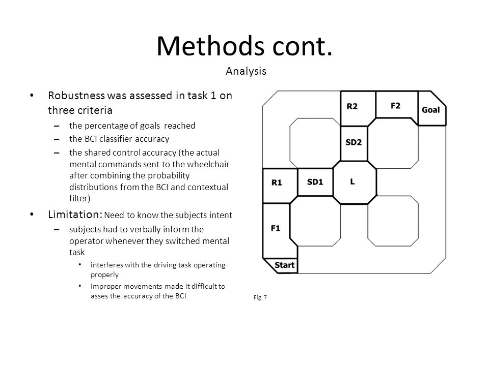 Methods cont.
