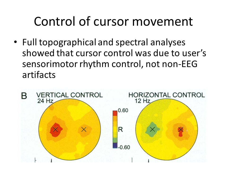 Control of cursor movement Full topographical and spectral analyses showed that cursor control was due to user's sensorimotor rhythm control, not non-EEG artifacts