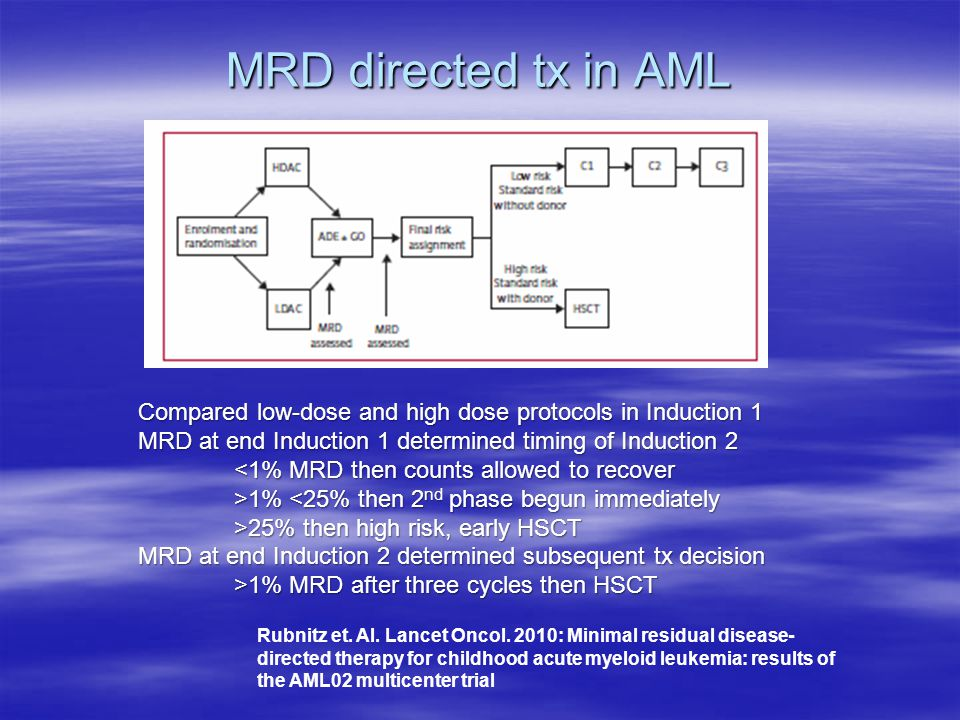 MRD directed tx in AML Compared low-dose and high dose protocols in Induction 1 MRD at end Induction 1 determined timing of Induction 2 <1% MRD then c
