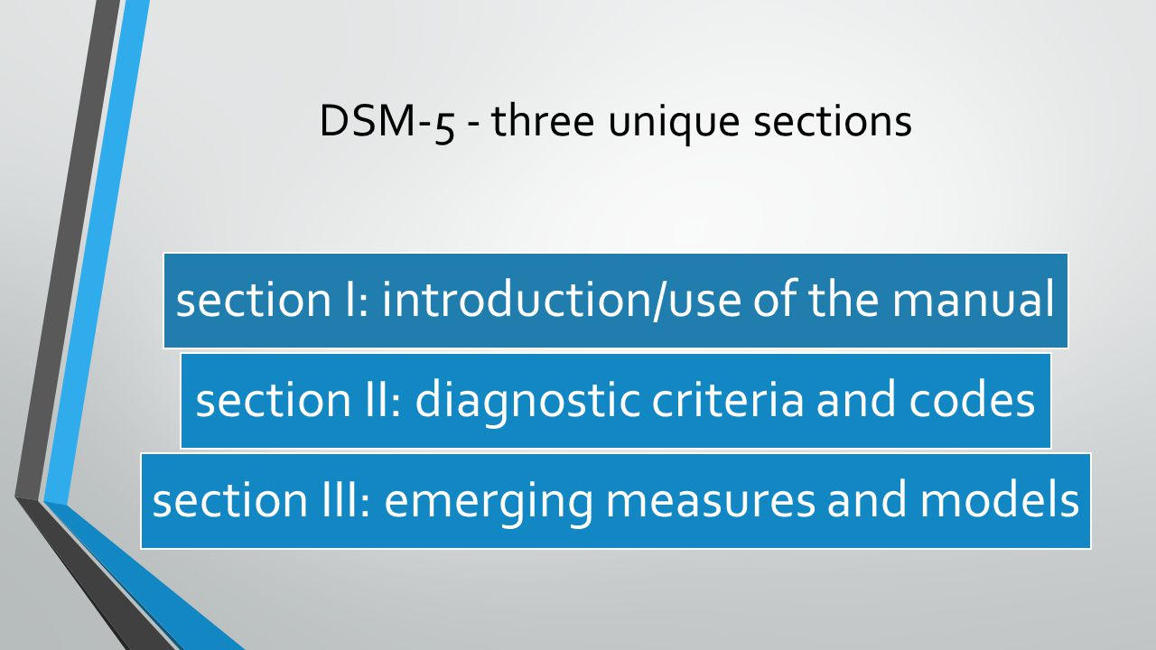 DSM-5 - three unique sections section I: introduction/use of the manual section II: diagnostic criteria and codes section III: emerging measures and models