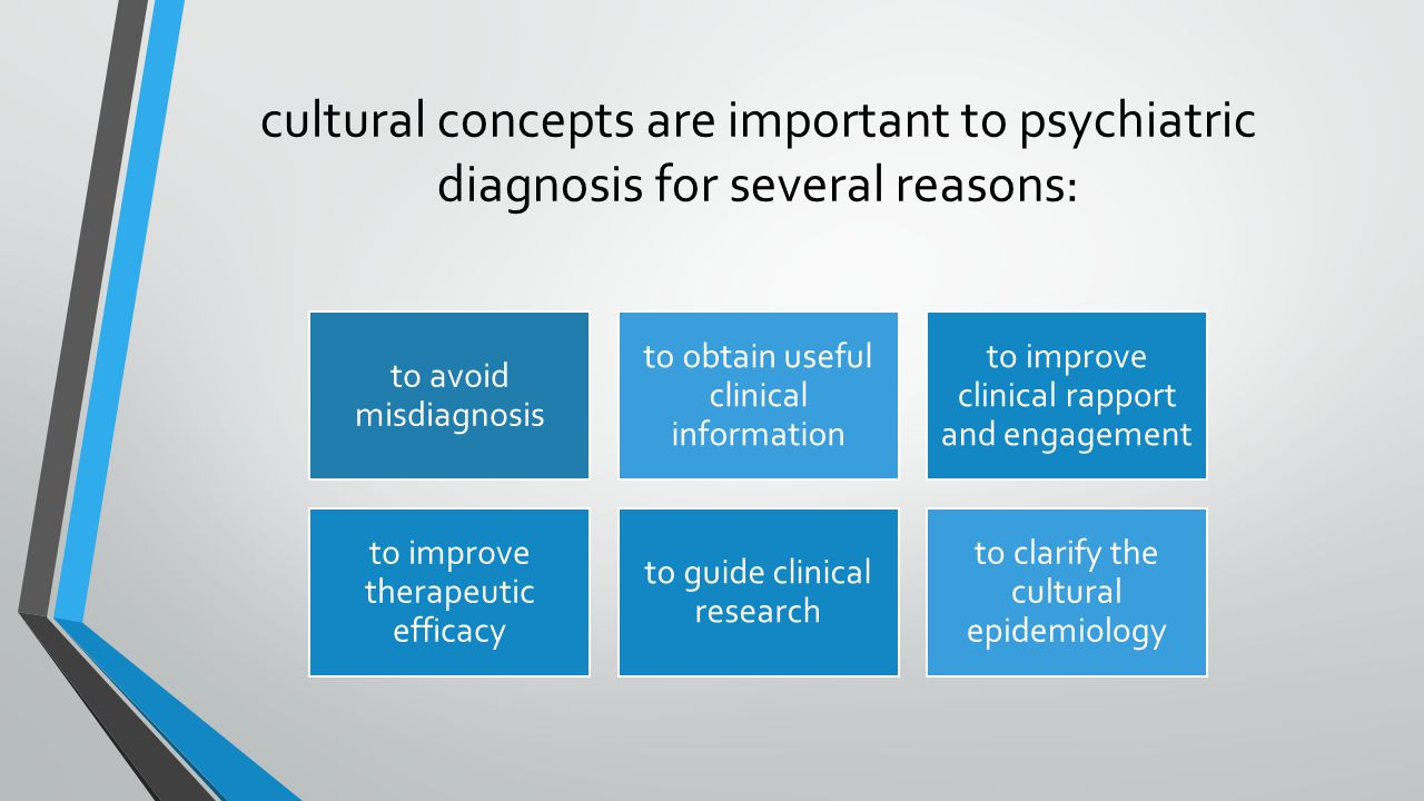 cultural concepts are important to psychiatric diagnosis for several reasons: to avoid misdiagnosis to obtain useful clinical information to improve clinical rapport and engagement to improve therapeutic efficacy to guide clinical research to clarify the cultural epidemiology