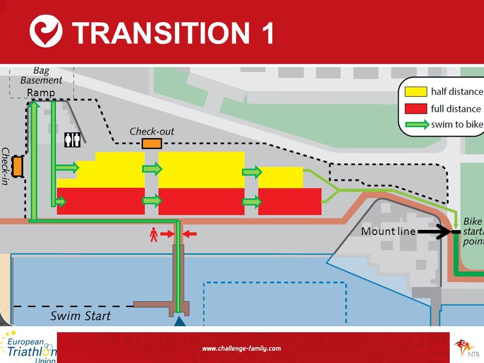 TRANSITION 1 Mount line Ramp