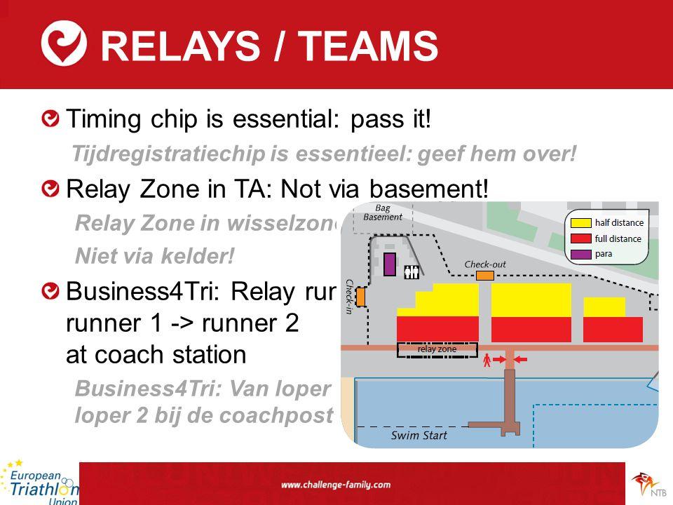 RELAYS / TEAMS Timing chip is essential: pass it. Tijdregistratiechip is essentieel: geef hem over.