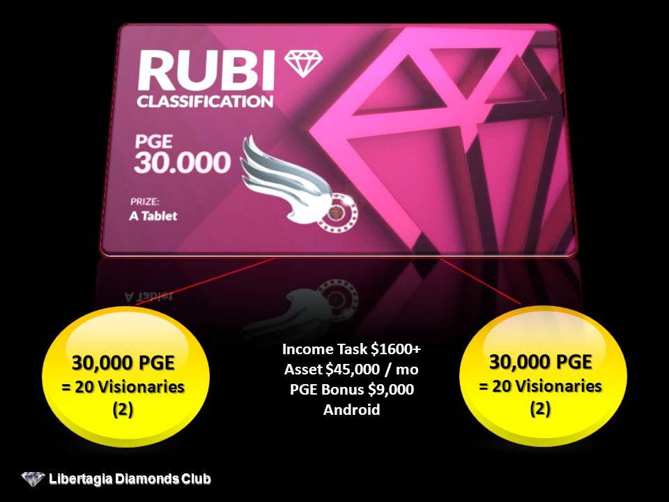 Libertagia Diamonds Club Libertagia Diamonds Club 30,000 PGE = 20 Visionaries (2) 30,000 PGE = 20 Visionaries (2) Income Task $1600+ Asset $45,000 / mo PGE Bonus $9,000 Android