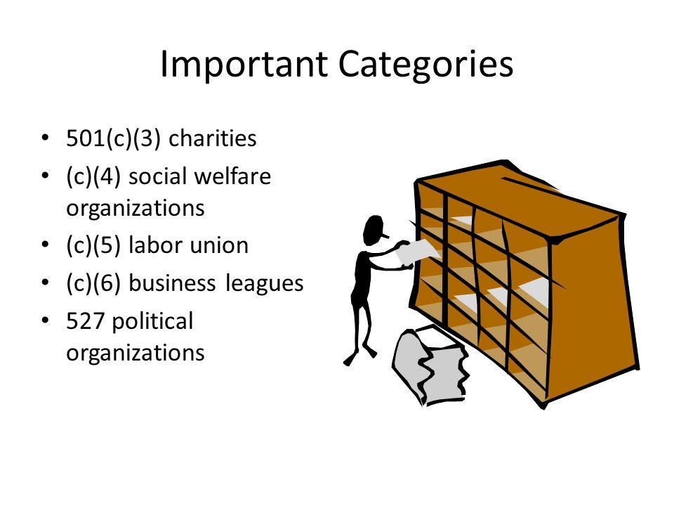 Important Categories 501(c)(3) charities (c)(4) social welfare organizations (c)(5) labor union (c)(6) business leagues 527 political organizations