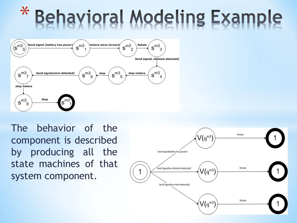 The behavior of the component is described by producing all the state machines of that system component.