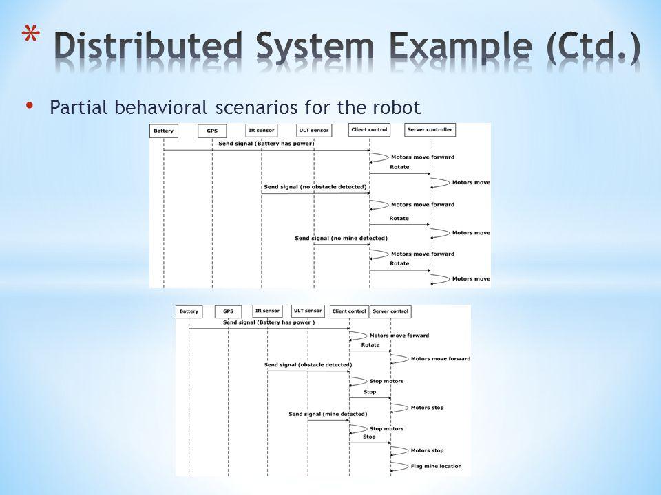 Partial behavioral scenarios for the robot