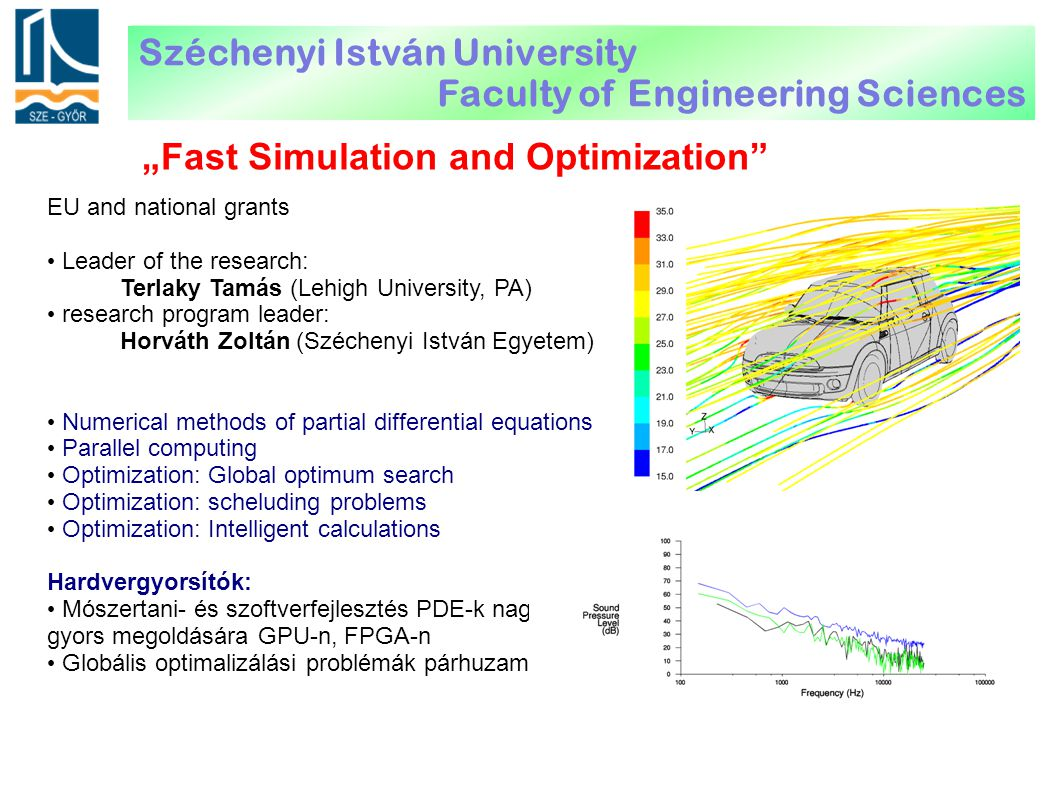 """Fast Simulation and Optimization"" EU and national grants Leader of the research: Terlaky Tamás (Lehigh University, PA) research program leader: Horvá"