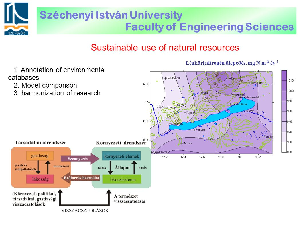 Sustainable use of natural resources 1. Annotation of environmental databases 2. Model comparison 3. harmonization of research Légköri nitrogén üleped