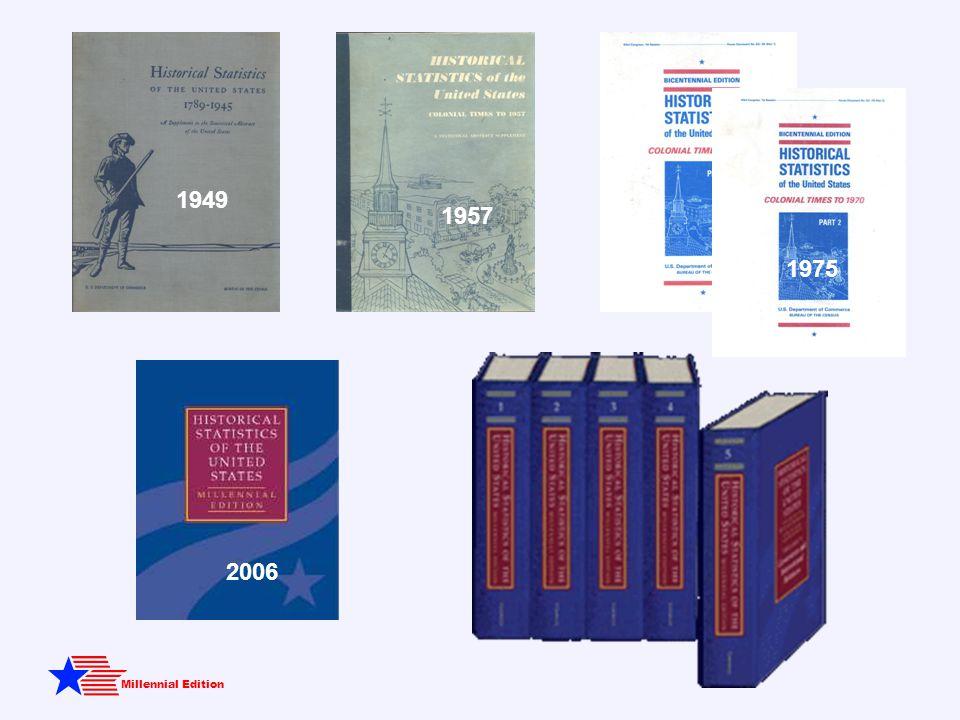 Millennial Edition 1949 1957 1975 2006