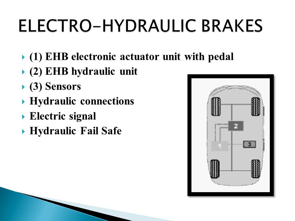  (1) EHB electronic actuator unit with pedal  (2) EHB hydraulic unit  (3) Sensors  Hydraulic connections  Electric signal  Hydraulic Fail Safe