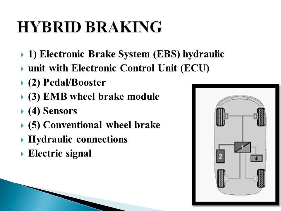  1) Electronic Brake System (EBS) hydraulic  unit with Electronic Control Unit (ECU)  (2) Pedal/Booster  (3) EMB wheel brake module  (4) Sensors