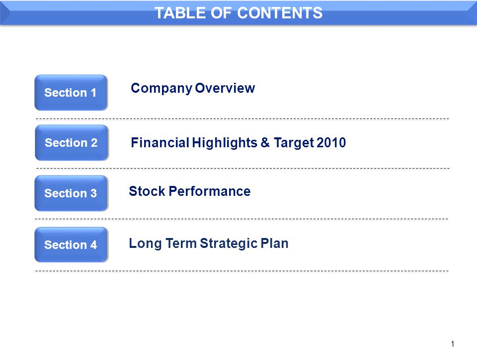 Section 1 Company Overview 2