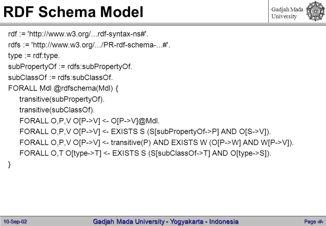 10-Sep-02 Page 33 Gadjah Mada University - Yogyakarta - Indonesia Gadjah Mada University RDF Schema Model rdf := http://www.w3.org/...rdf-syntax-ns# .