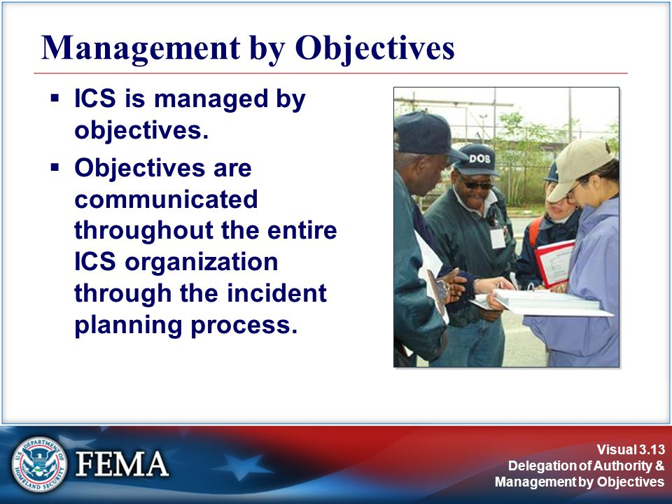Visual 3.13 Delegation of Authority & Management by Objectives  ICS is managed by objectives.