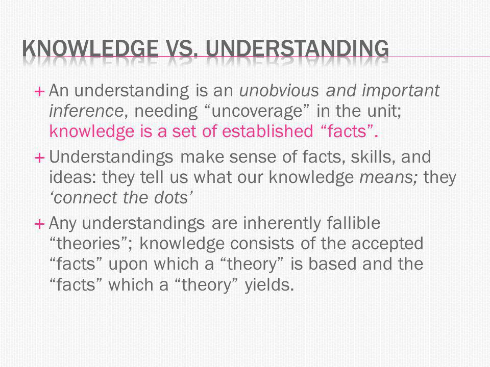 An understanding is an unobvious and important inference, needing uncoverage in the unit; knowledge is a set of established facts .