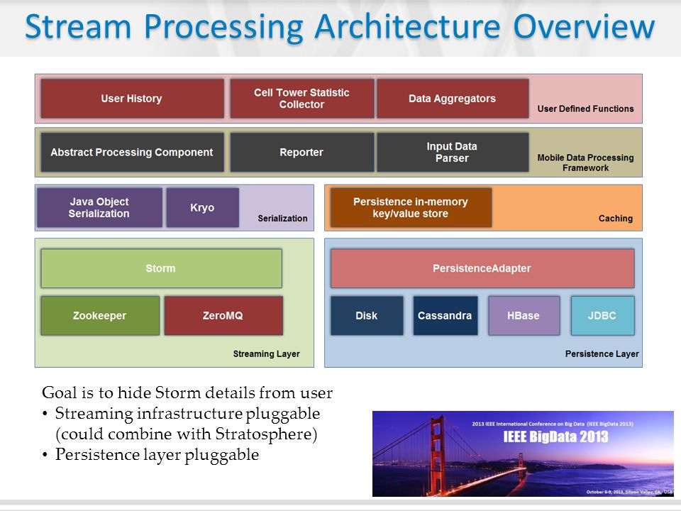 Stream Processing Architecture Overview Goal is to hide Storm details from user Streaming infrastructure pluggable (could combine with Stratosphere) Persistence layer pluggable