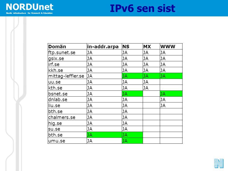 NORDUnet Nordic infrastructure for Research & Education IPv6 sen sist Domänin-addr.arpaNSMXWWW ftp.sunet.seJA gsix.seJA irf.seJA kkh.seJA mittag-leffler.seJA uu.seJA kth.seJA bsnet.seJA dnlab.seJA liu.seJA bth.seJA chalmers.seJA hig.seJA su.seJA bth.seJA umu.seJA