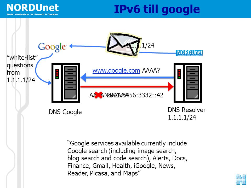NORDUnet Nordic infrastructure for Research & Education IPv6 till google Google services available currently include Google search (including image search, blog search and code search), Alerts, Docs, Finance, Gmail, Health, iGoogle, News, Reader, Picasa, and Maps www.google.comwww.google.com AAAA.