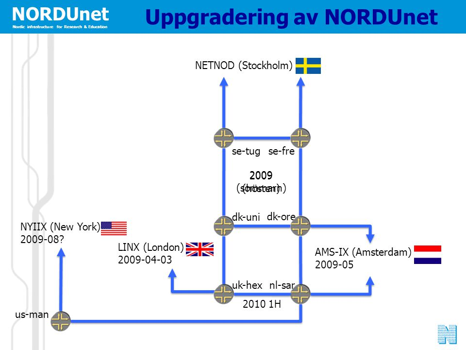 NORDUnet Nordic infrastructure for Research & Education Uppgradering av NORDUnet se-tugse-fre dk-uni dk-ore NETNOD (Stockholm) LINX (London) 2009-04-03 AMS-IX (Amsterdam) 2009-05 uk-hexnl-sar us-man 2010 1H 2009 (sommarn) 2009 (hösten) NYIIX (New York) 2009-08