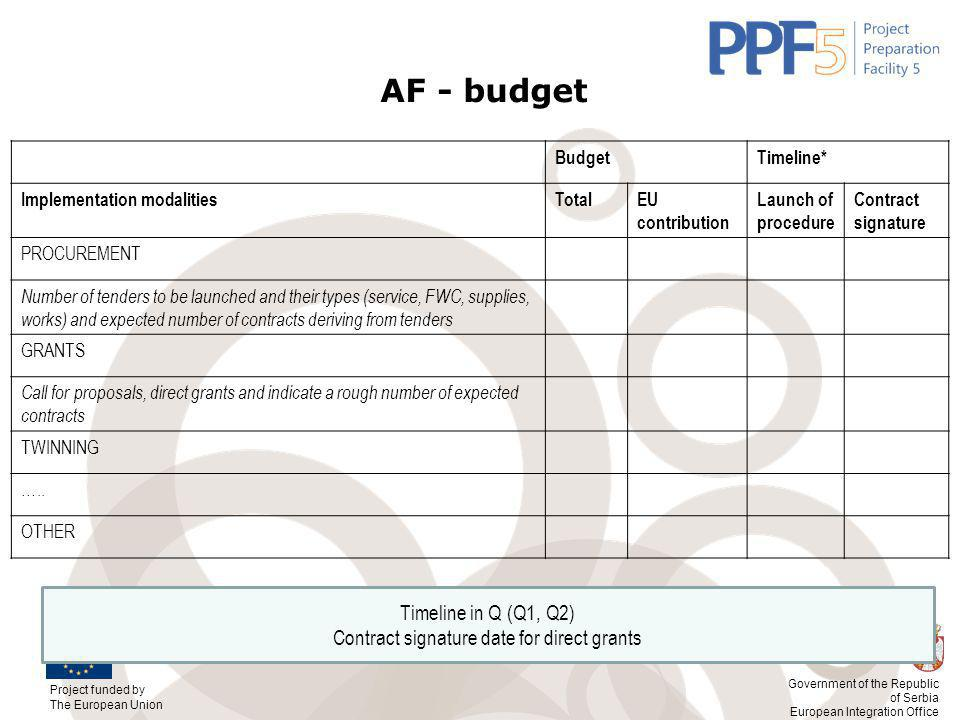 Project funded by The European Union Government of the Republic of Serbia European Integration Office AF - budget BudgetTimeline* Implementation modalitiesTotalEU contribution Launch of procedure Contract signature PROCUREMENT Number of tenders to be launched and their types (service, FWC, supplies, works) and expected number of contracts deriving from tenders GRANTS Call for proposals, direct grants and indicate a rough number of expected contracts TWINNING …..