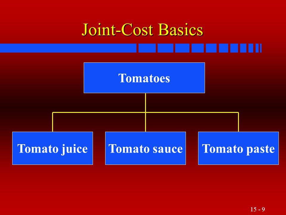 15 - 10 Joint-Cost Basics Coal GasBenzolTar
