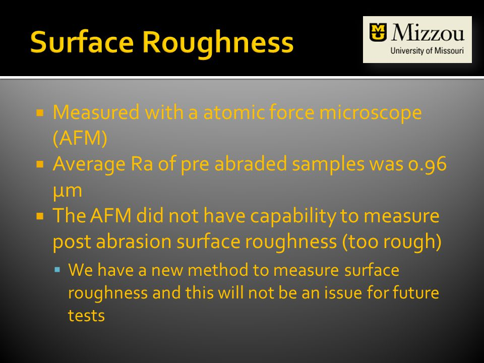  Measured with a atomic force microscope (AFM)  Average Ra of pre abraded samples was 0.96 µm  The AFM did not have capability to measure post abrasion surface roughness (too rough)  We have a new method to measure surface roughness and this will not be an issue for future tests