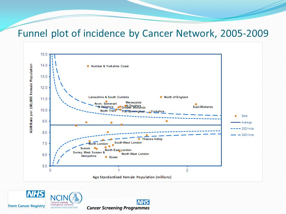 Map of incidence by Cancer Network, 2005-2009