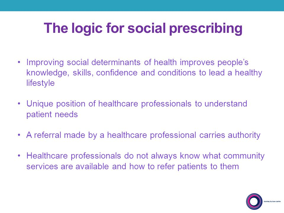 How we established a social prescribing function and embedded it in five GP practices Built relationships with patients, service providers & GP practices Collated a directory of local services & providers Embedded a simple referral form, to be used to refer to all services, in practices' EMIS systems Co-ordinator managed all referrals & supported them to access a range of local services Follow up surveys, interviews & informal conversations to evaluate & refine the service; feedback given to GP practices