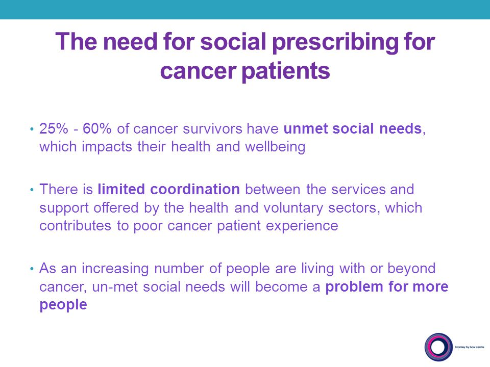 The aims of a cancer specific social prescribing service Improve quality of life Raise awareness of the value of community services Support integration of care and support Reduce demand on health services