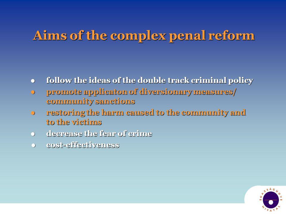 Concept of community sanction Concept of community sanction /Recommendation No.