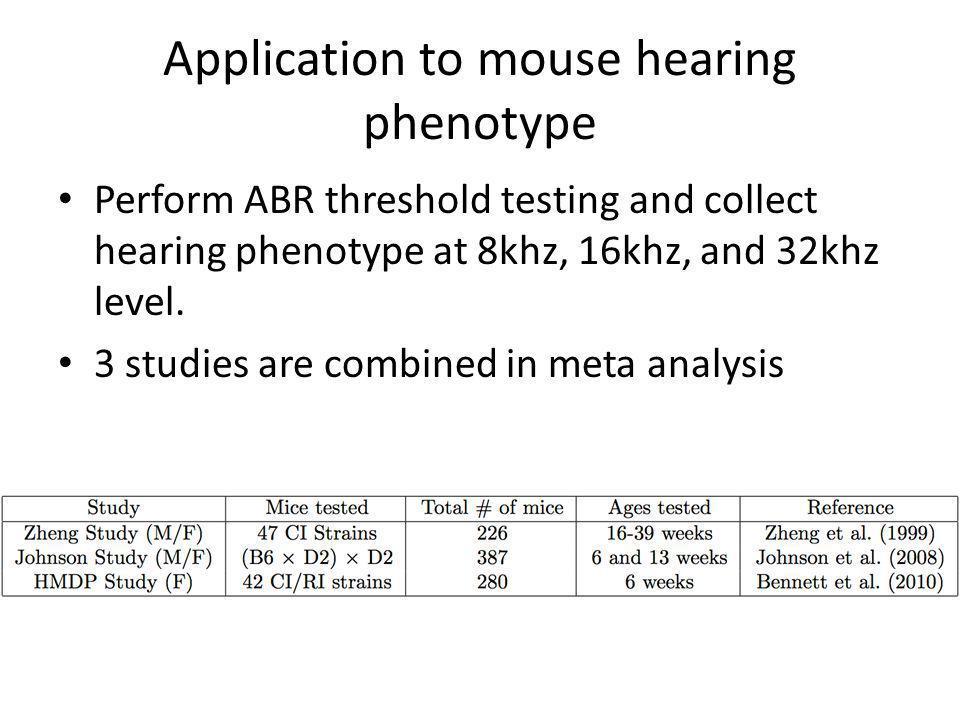 Application to mouse hearing phenotype Perform ABR threshold testing and collect hearing phenotype at 8khz, 16khz, and 32khz level.
