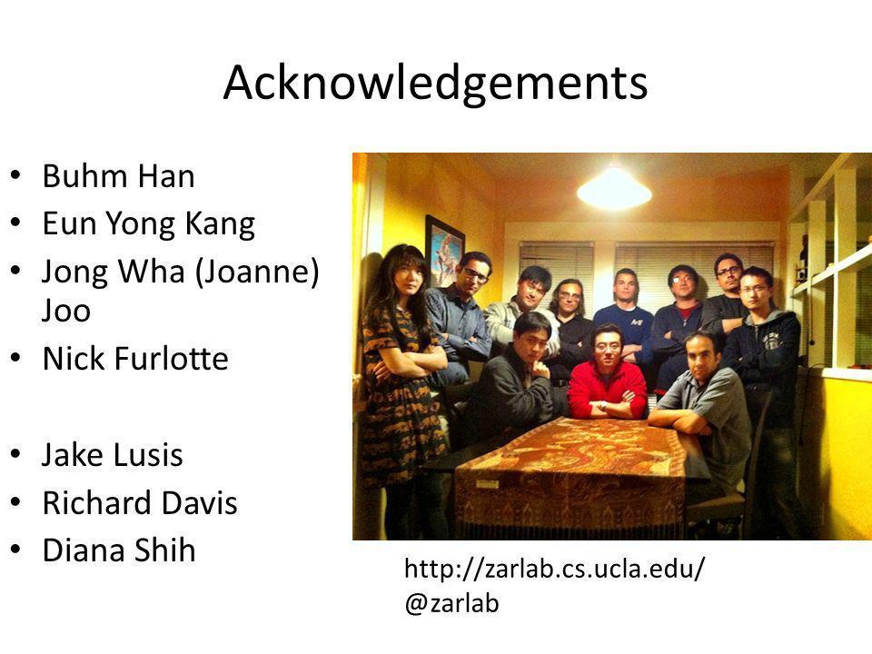 Acknowledgements Buhm Han Eun Yong Kang Jong Wha (Joanne) Joo Nick Furlotte Jake Lusis Richard Davis Diana Shih http://zarlab.cs.ucla.edu/ @zarlab